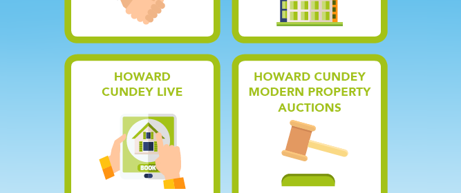 Four Ways of Selling
